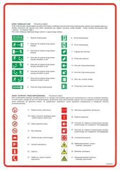 opracowywanie i tworzenie instrukcji bezpieczeństwa pożarowego wieluń,sieradz,łódź,oplle,czestochowa,bełchatów,piotrków trybnalski,kępno,wieruszów,poznań